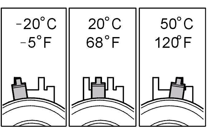 Volvo S60 Timing Belt Replacement -  Timing belt Tensioner Temperature Guide